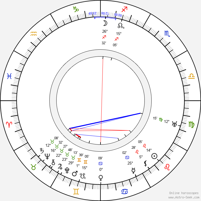 Lillian Albertson - Birth horoscope chart