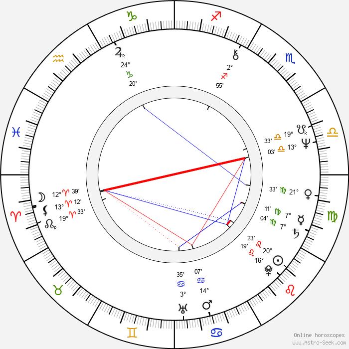 Lillian Hurst - Birth horoscope chart