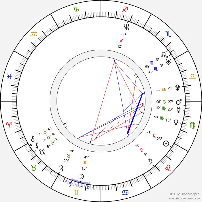 Lillo Brancato - Birth horoscope chart