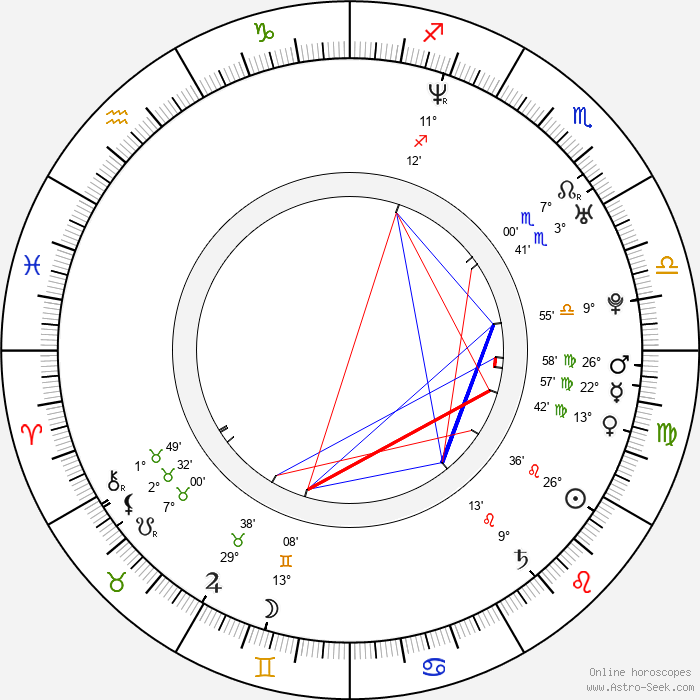 Lillo Brancato - Birth horoscope chart