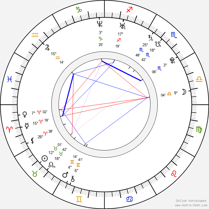 Lily Allen - Birth horoscope chart