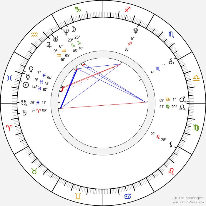 Lily Goff - Birth horoscope chart