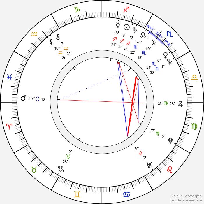 Lily Knight - Birth horoscope chart