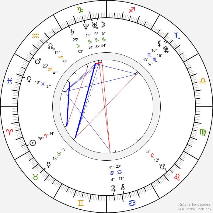Lily Loveless - Birth horoscope chart