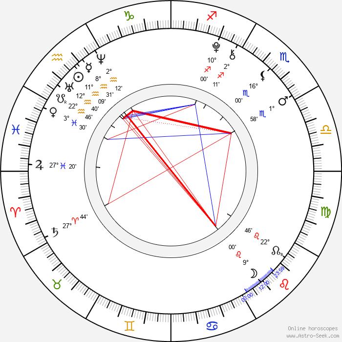 Lily Mo Sheen - Birth horoscope chart