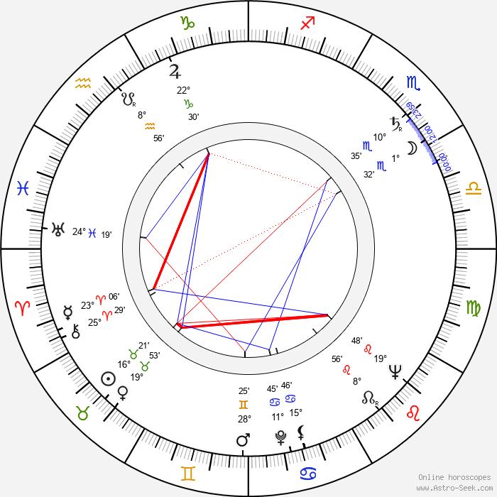 Lilyan Chauvin - Birth horoscope chart