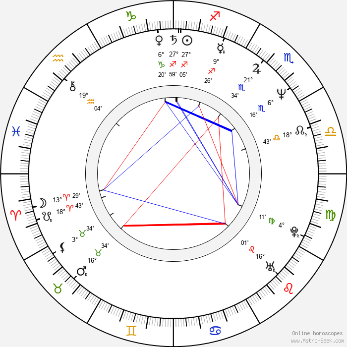 Limahl - Birth horoscope chart