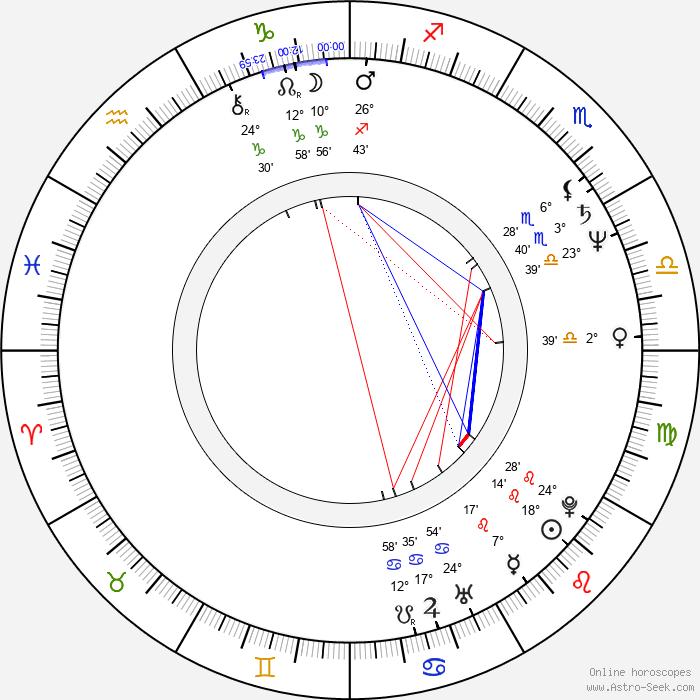 Lina Polito - Birth horoscope chart