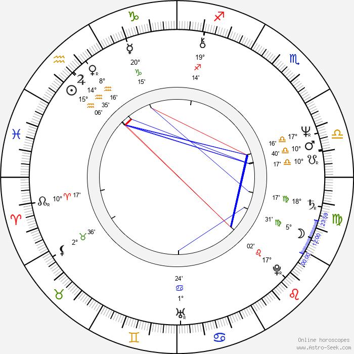 Linda Bassett - Birth horoscope chart