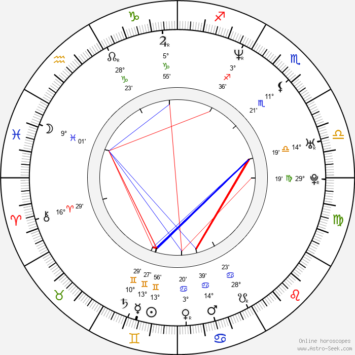 Linda Batista - Birth horoscope chart