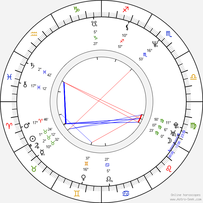 Linda Dubbeldeman - Birth horoscope chart