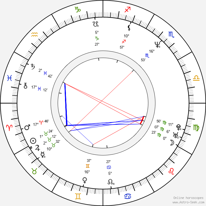 Linda Dubbeldeman - Birth horoscope chart
