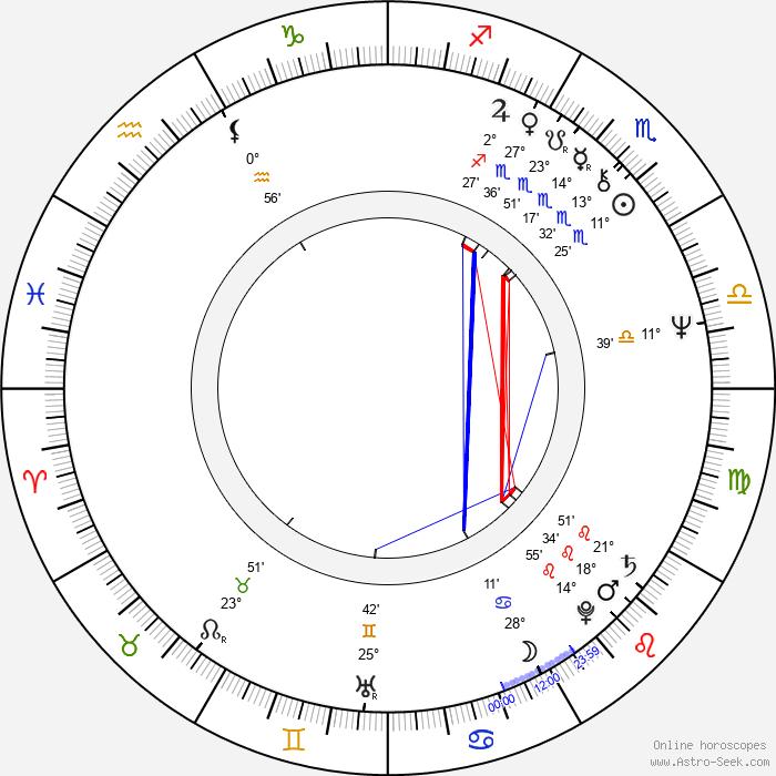 Linda Haynes - Birth horoscope chart