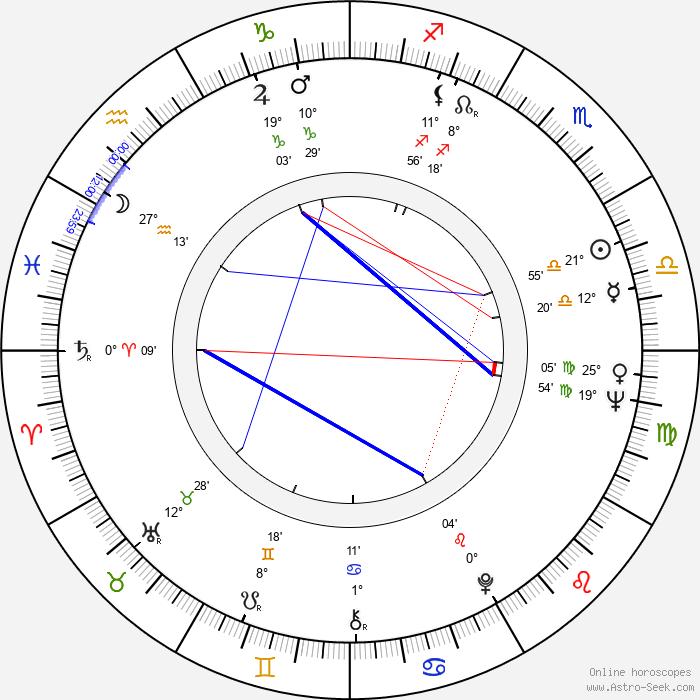 Linda Lavin - Birth horoscope chart
