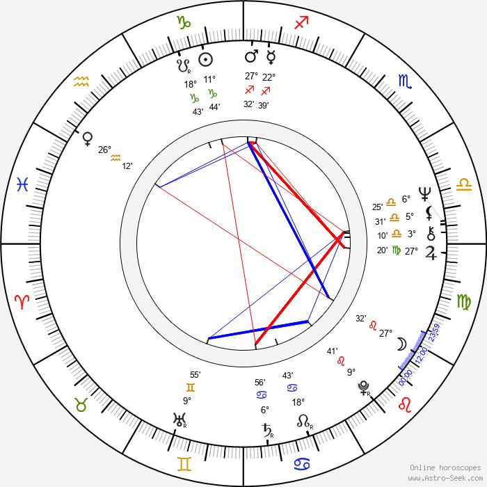 Linda Peretz - Birth horoscope chart