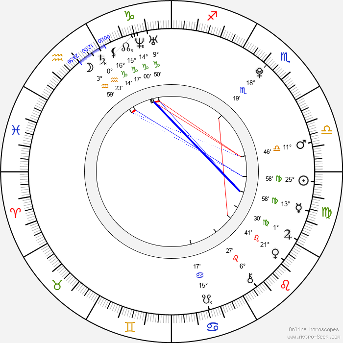 Linda Teodosiu - Birth horoscope chart
