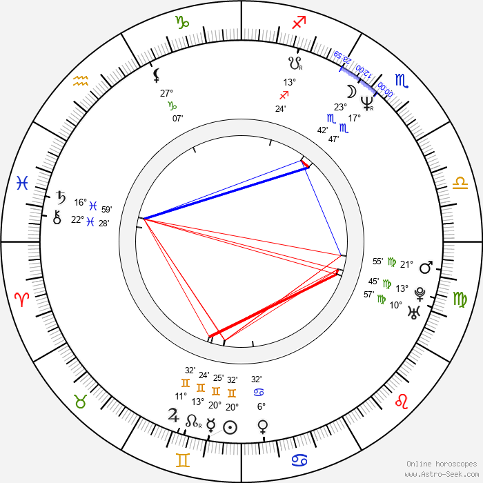 Linda Vester - Birth horoscope chart