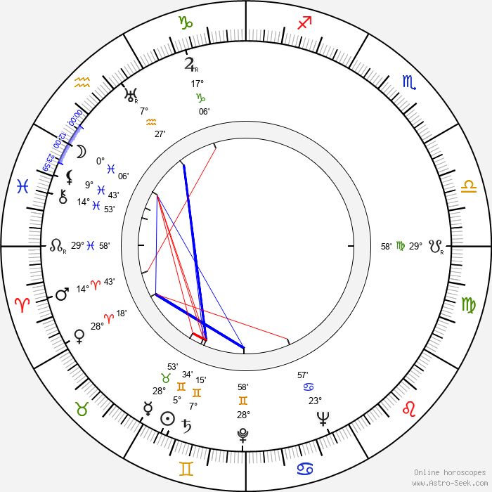 Linden Travers - Birth horoscope chart