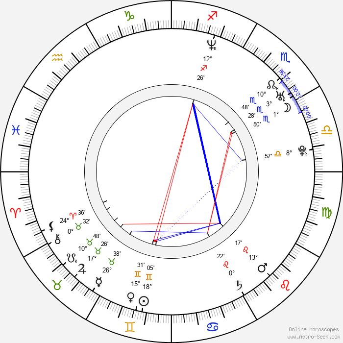 Lindsay Davenport - Birth horoscope chart