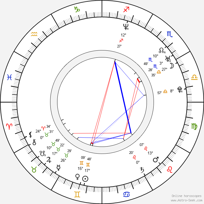 Lindsay Davenport - Birth horoscope chart
