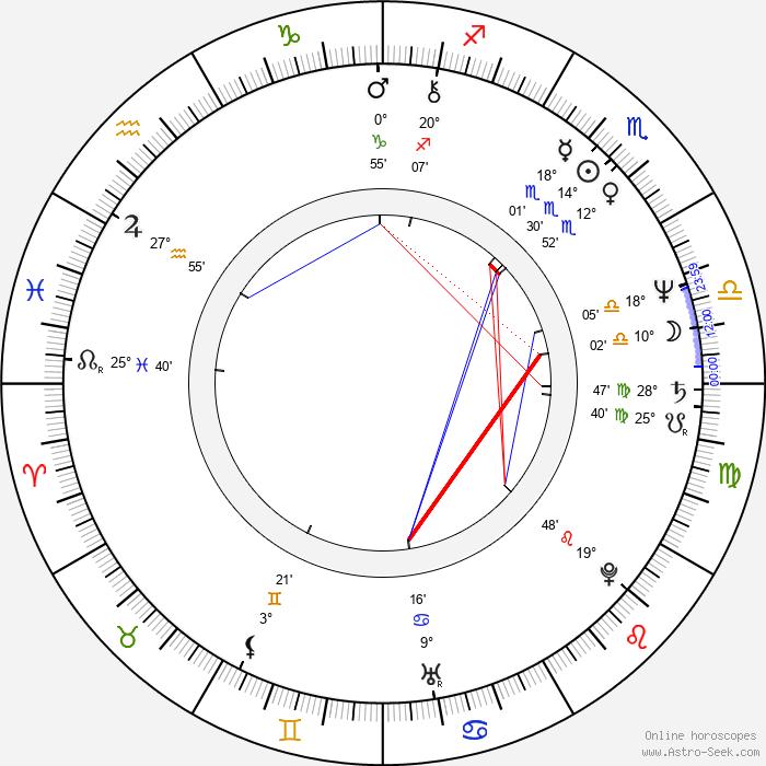 Lindsay Duncan - Birth horoscope chart