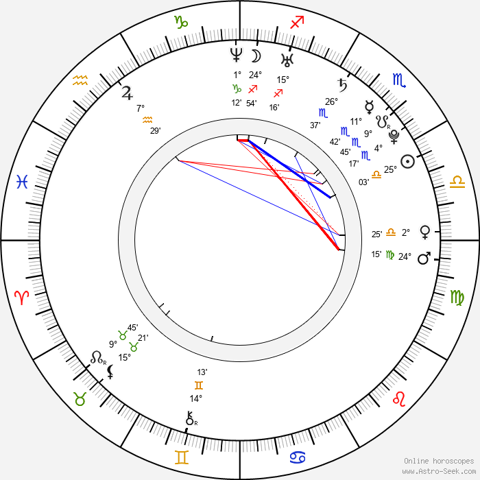 Lindsay Farris - Birth horoscope chart