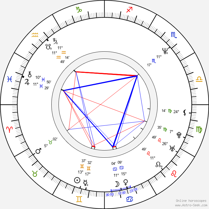 Lindsay Frost - Birth horoscope chart
