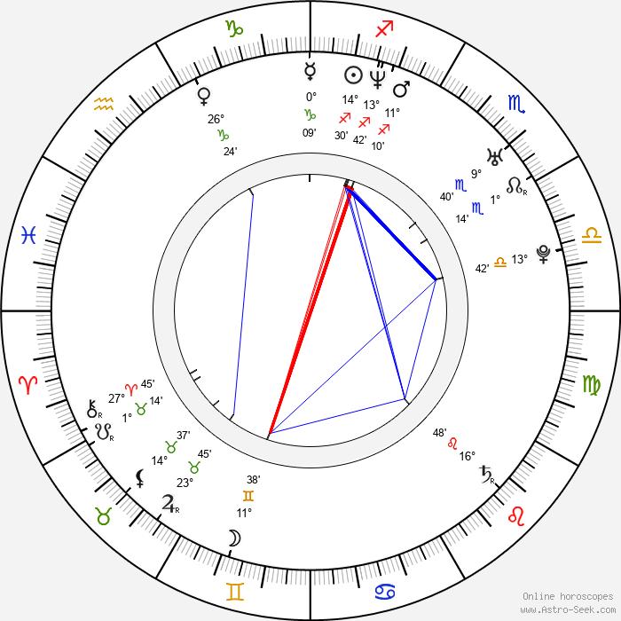 Lindsay Price - Birth horoscope chart