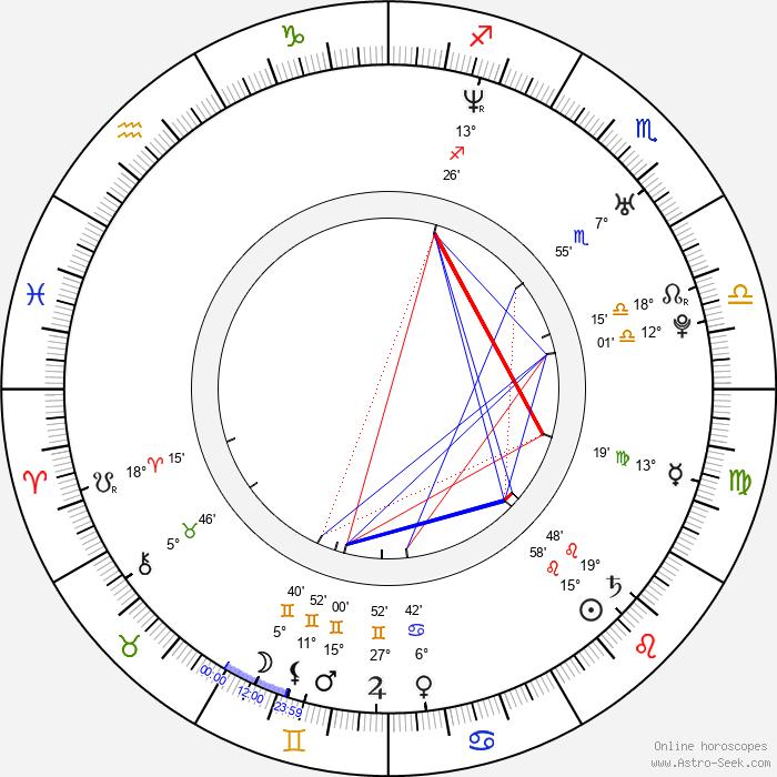 Lindsay Sloane - Birth horoscope chart