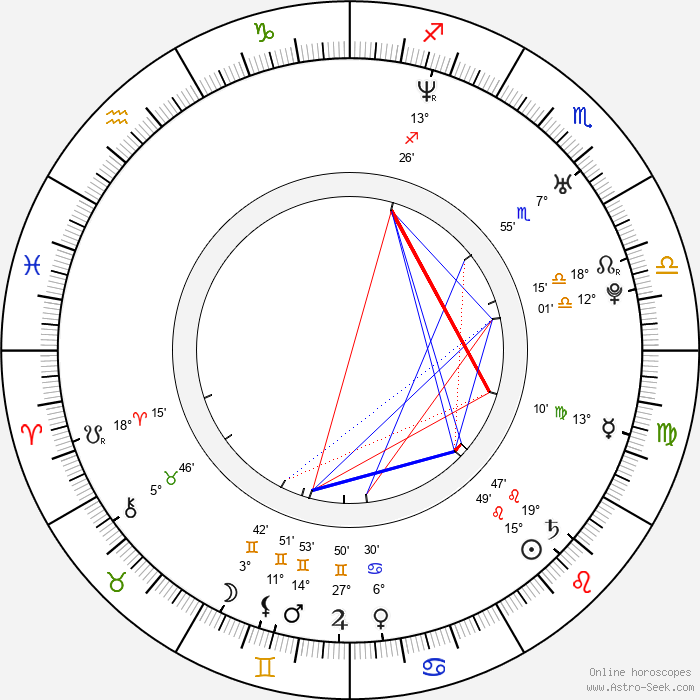 Lindsay Sloane - Birth horoscope chart