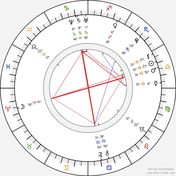 Lindsay Taylor - Birth horoscope chart