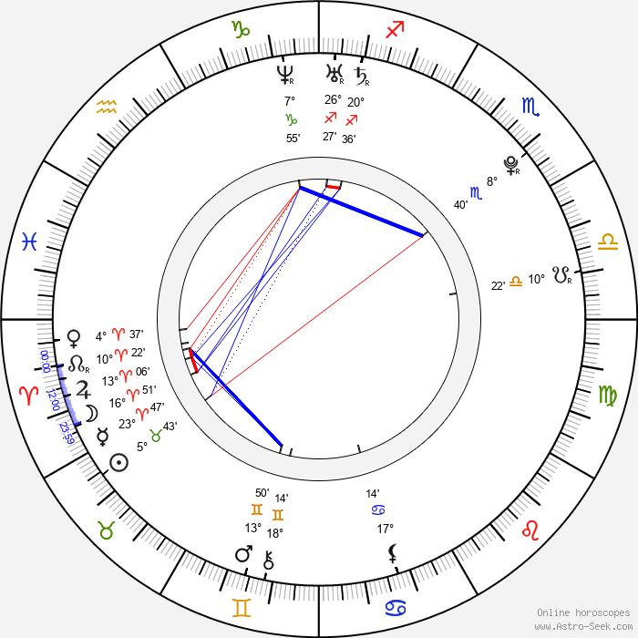 Lindsey Strutt - Birth horoscope chart