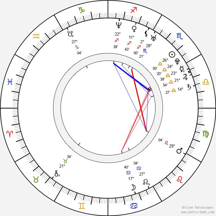 Lindsey Vuolo - Birth horoscope chart