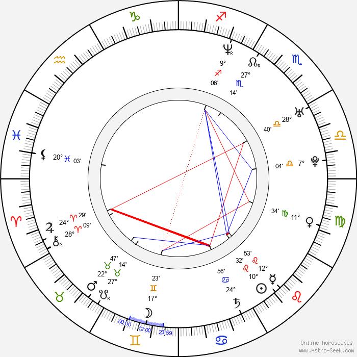 Line Kruse - Birth horoscope chart