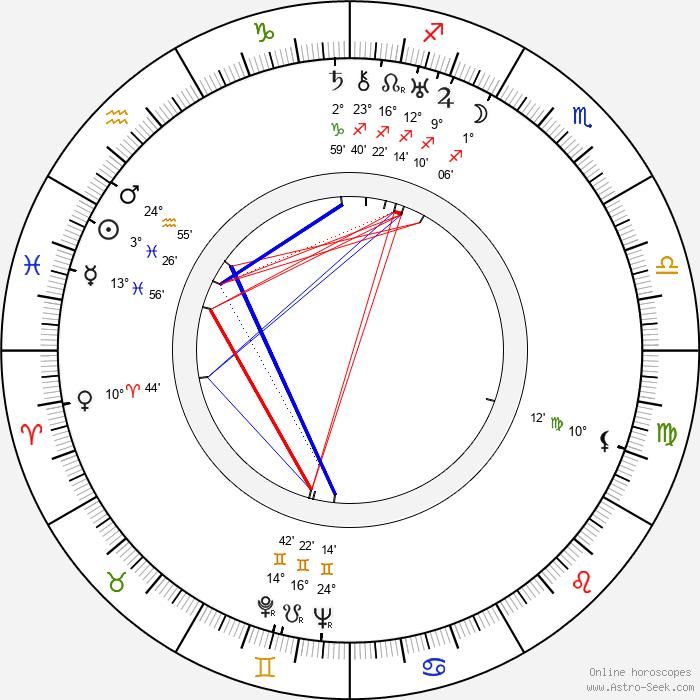 Line Noro - Birth horoscope chart