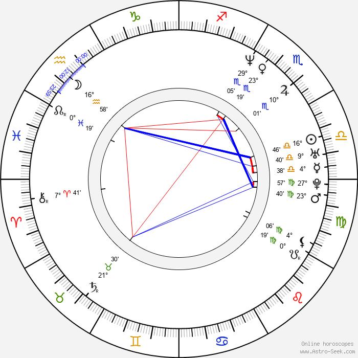 Ling Bai - Birth horoscope chart