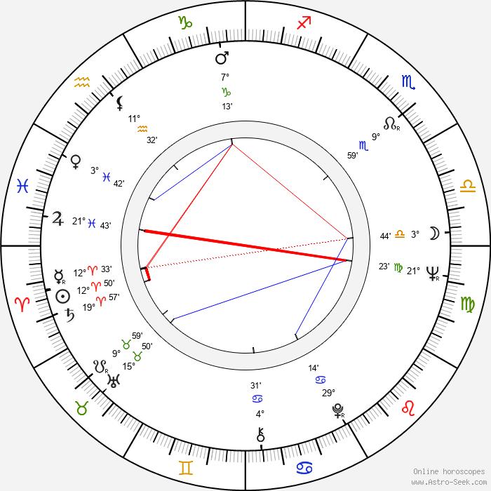 Lino Brocka - Birth horoscope chart