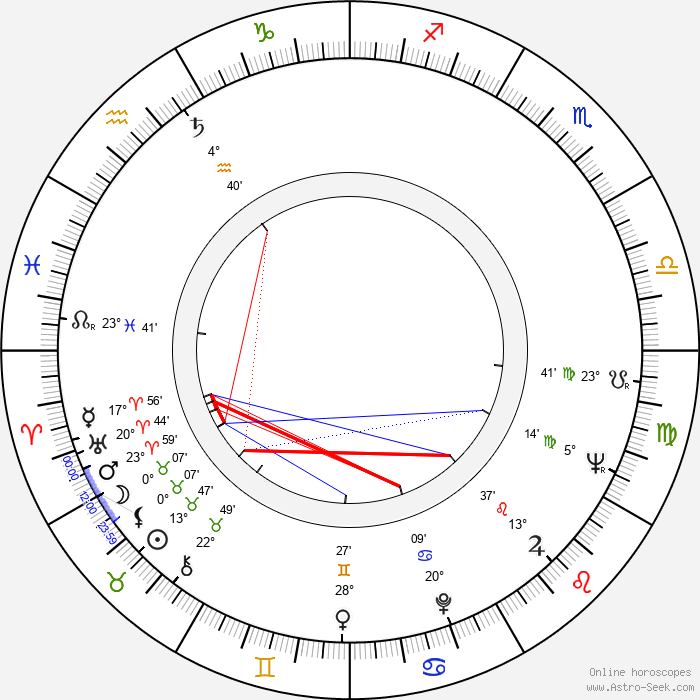 Lino Troisi - Birth horoscope chart
