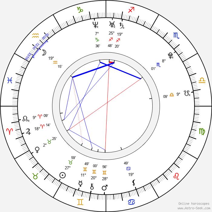 Linzey Cocker - Birth horoscope chart
