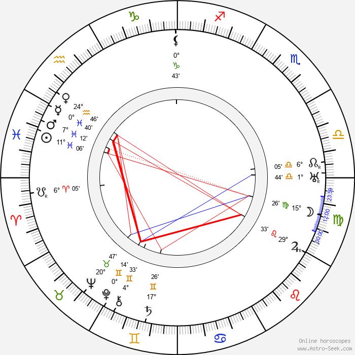 Lionel Atwill - Birth horoscope chart