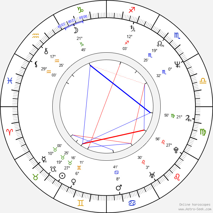 Lionel Shriver - Birth horoscope chart