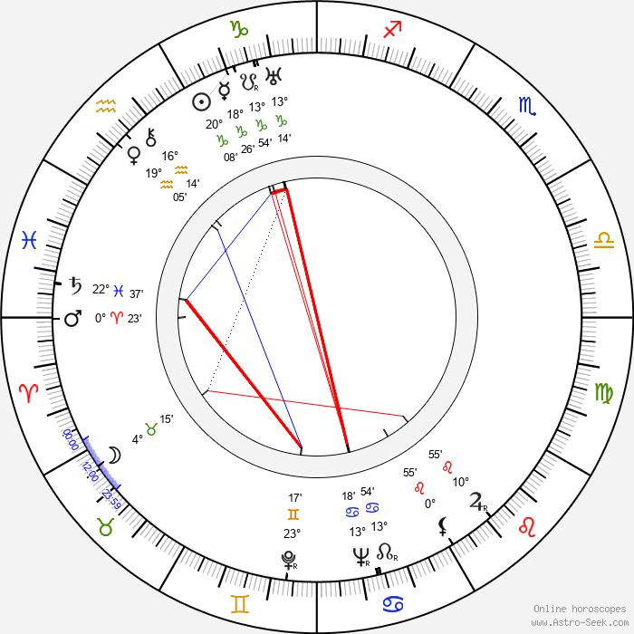 Lionel Stander - Birth horoscope chart
