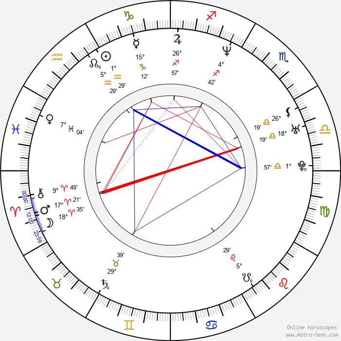Liron Levo - Birth horoscope chart