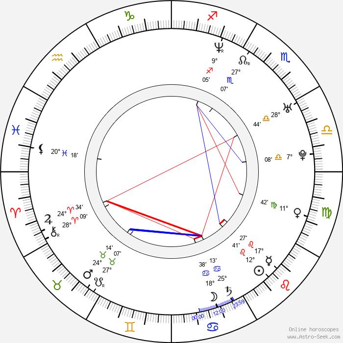 Lisa Ann Beley - Birth horoscope chart