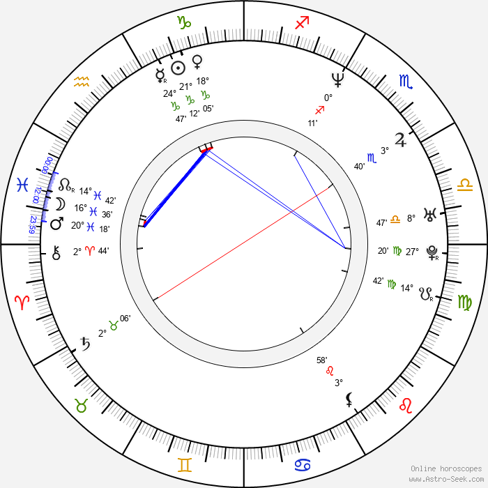 Lisa Ann Hadley - Birth horoscope chart