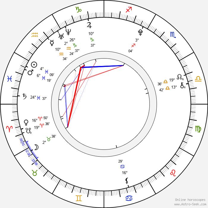 Lisa Børud - Birth horoscope chart