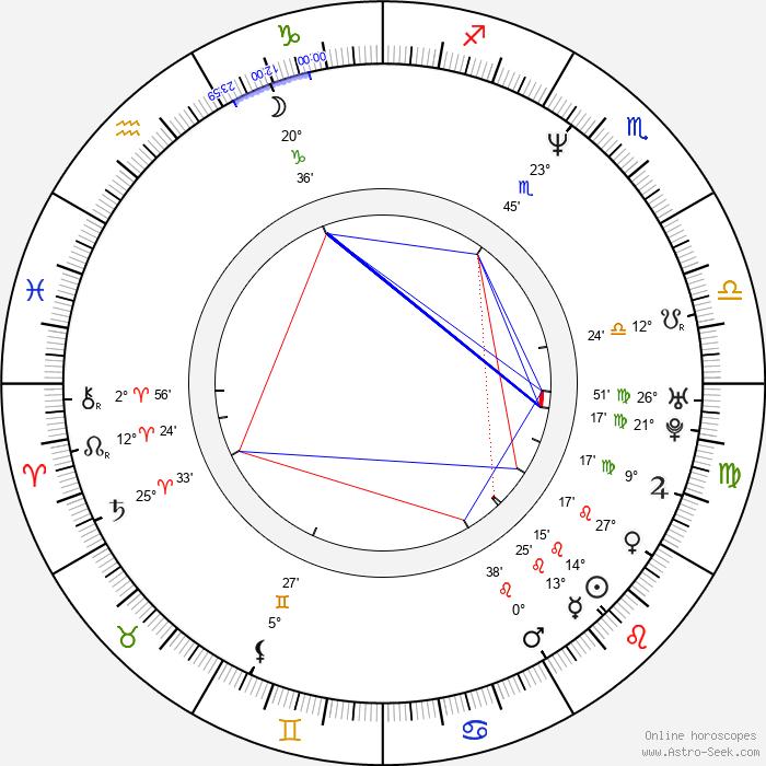 Lisa Boyle - Birth horoscope chart