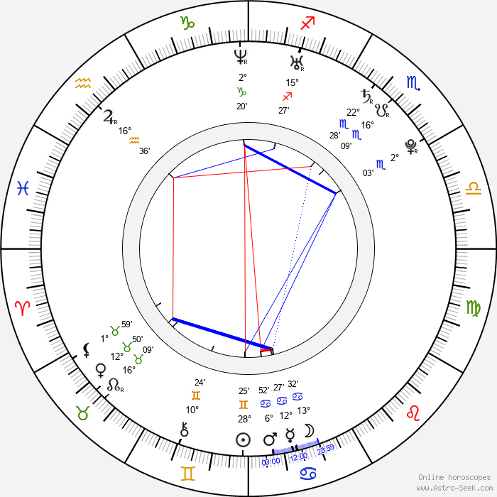 Lisa Chandler - Birth horoscope chart