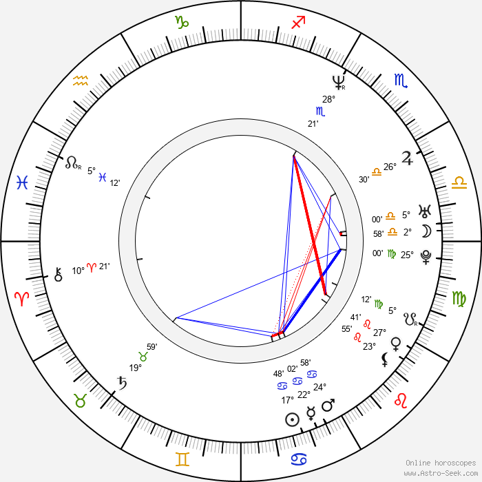 Lisa Coleman - Birth horoscope chart
