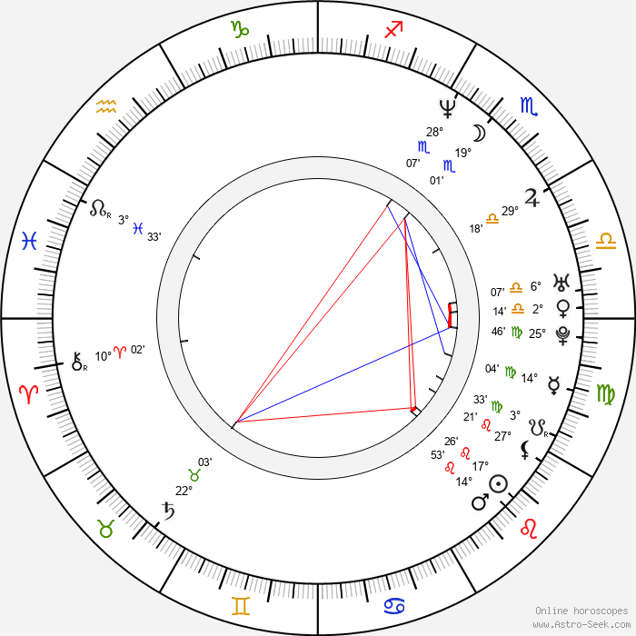 Lisa Dergan - Birth horoscope chart